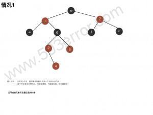 红黑树.004