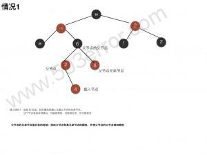 红黑树.005