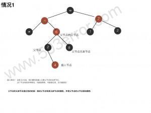 红黑树.006