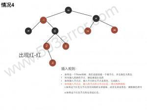 红黑树.022