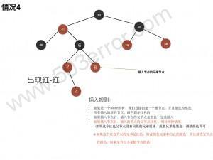红黑树.023