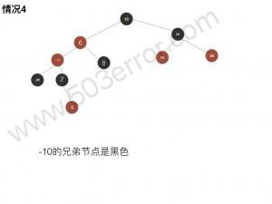 红黑树.027